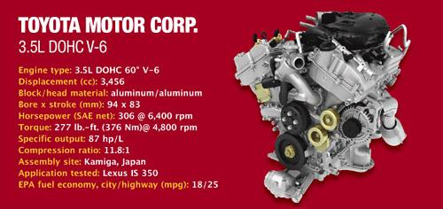 The Lexus IS 350's 3.5L DOHC V-6 Engine