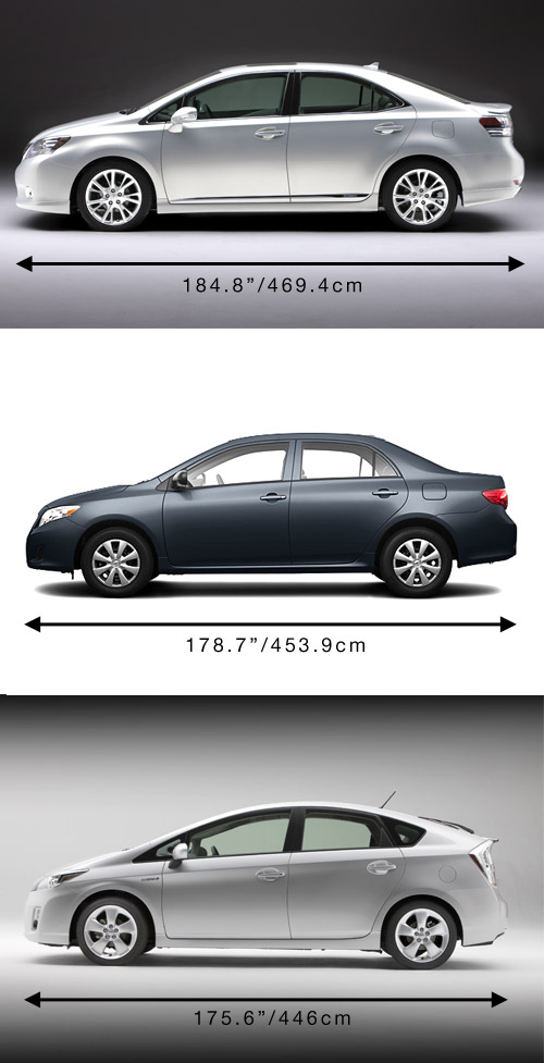 Lexus HS250h vs. Toyota Corolla vs. Toyota Prius