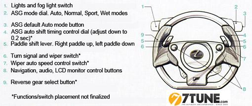 Lexus LF-L Steering Wheel