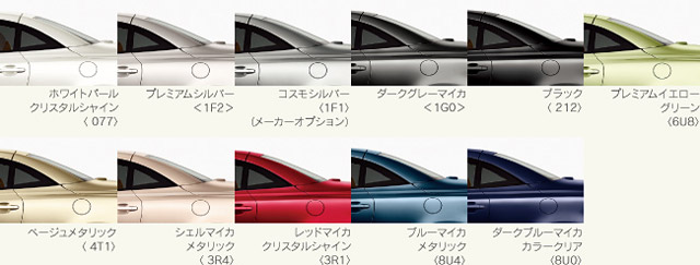 Lexus SC 430 Eternal Jewel Exterior 3