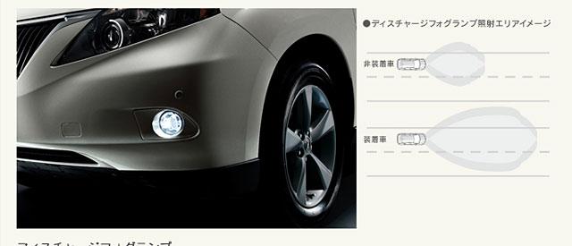 Lexus RX 350 & RX 450h LED Fog-Lights