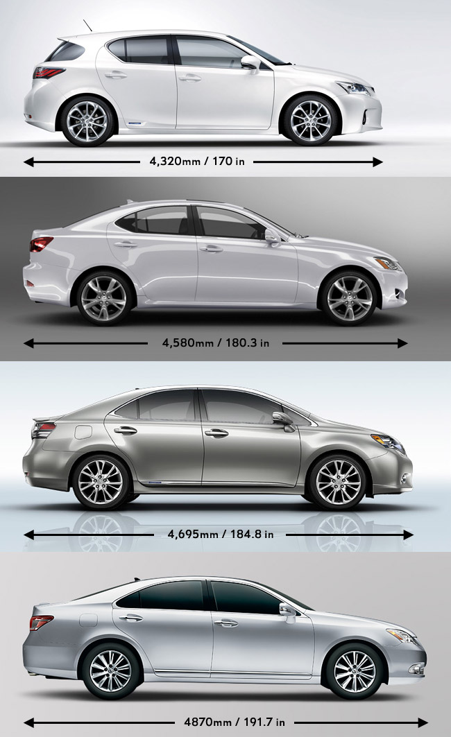 Lexus CT 200h Size Comparison