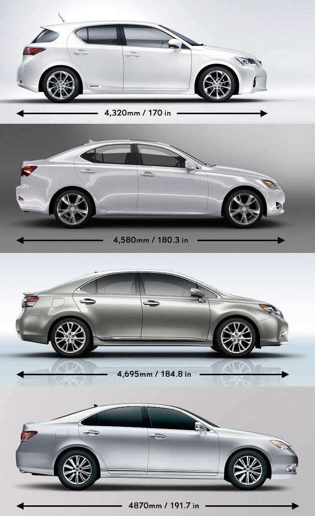 Lexus Nx Size Comparison.html | Autos Post