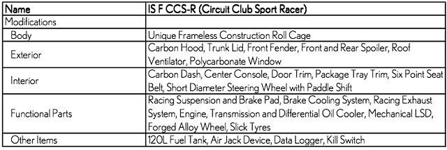 Lexus IS-F CCS-R Specs