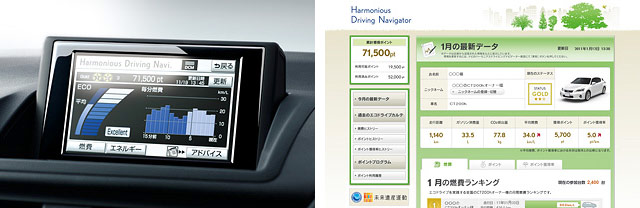 Lexus CT 200h Harmonious Driving Navigator
