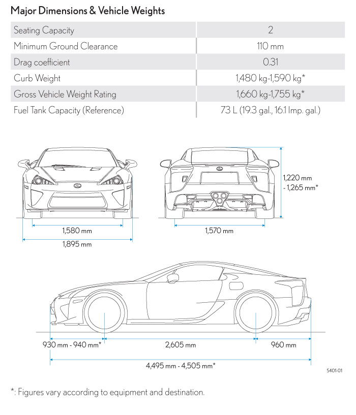stripped down lfa pictures club lexus forums here s a page out of the lfa owner s manual