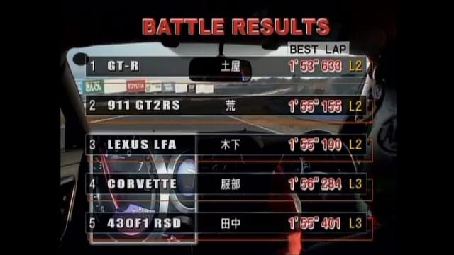 Best Motoring Lexus LFA Results