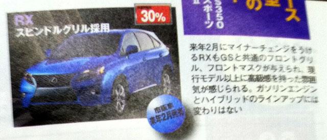 Lexus RX F-Sport Text
