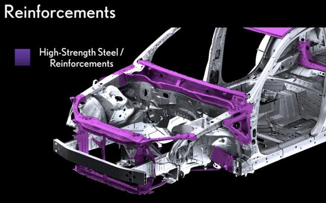 Lexus GS High-Strength Steel Reinforcements