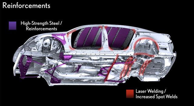 Lexus GS High-Strength Steel & Laser Welding