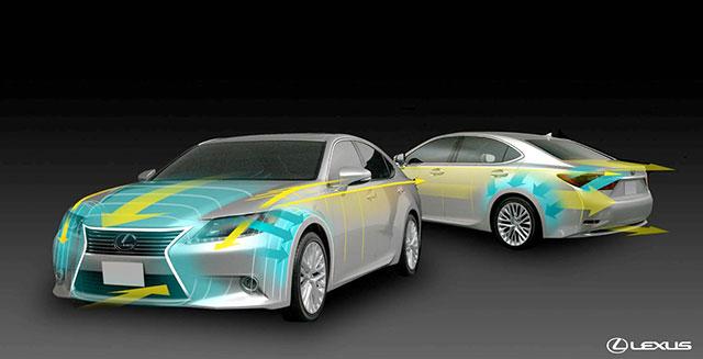 Lexus ES Exterior Aerodynamics