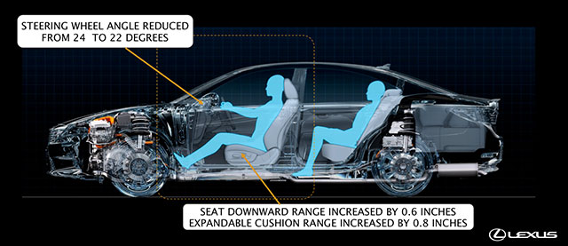 Lexus ES Steering Position
