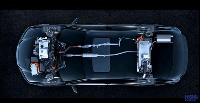 Lexus ES Hybrid Blueprint