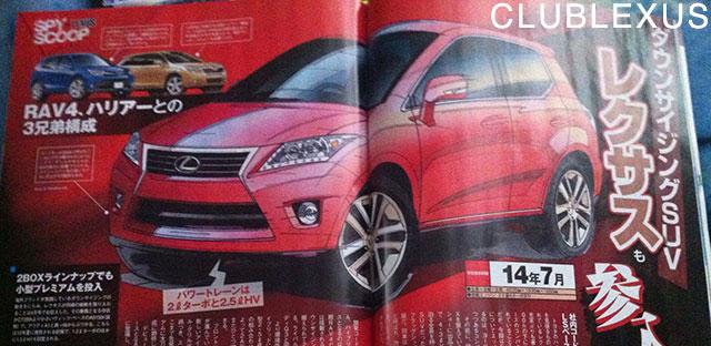 Lexus RX RAV4