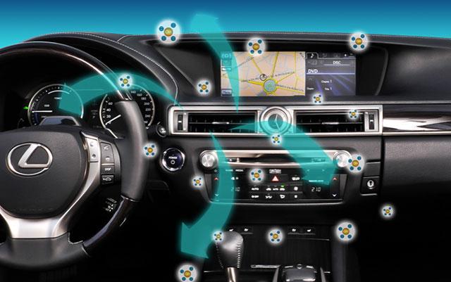 Lexus GS Climate Control System