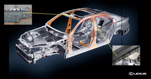 2013 Lexus LS Body Structure