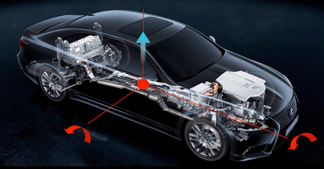 2013 Lexus LS Four-Way Suspension