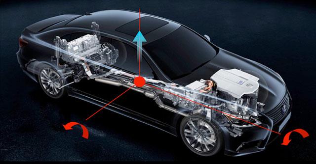2013 Lexus LS Four-Way Suspension