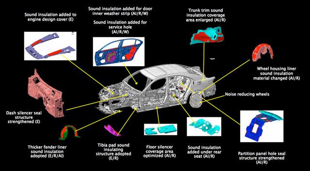 2013 Lexus LS NVH