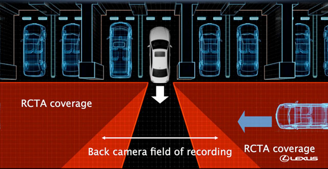 2013 Lexus LS Rear Cross-Traffic Alert