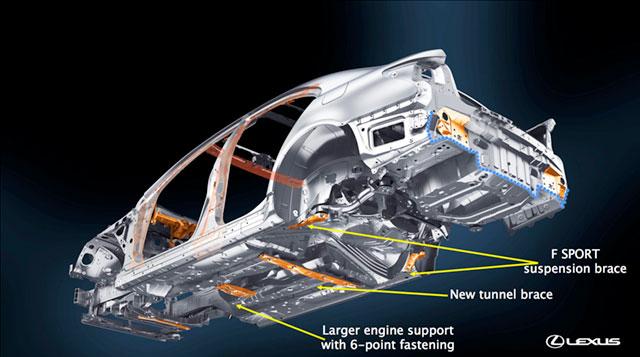 2013 Lexus LS Undercarriage
