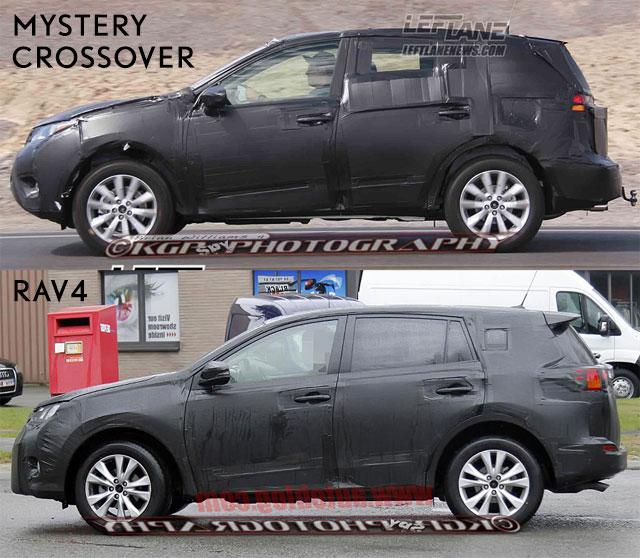 Mystery Crossover vs RAV4