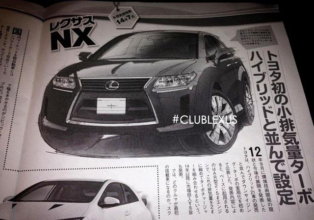 Lexus NX Compact Crossover Rendering