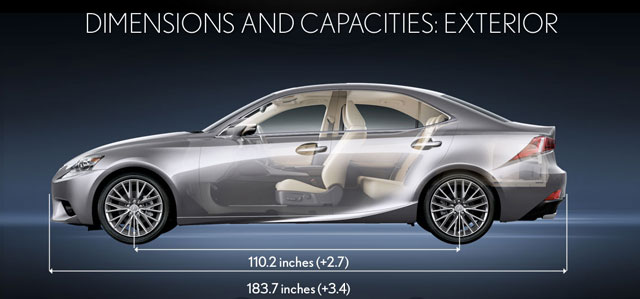 Lexus IS Dimensions