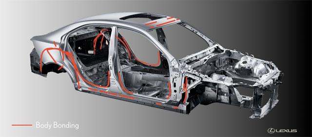 Lexus IS Body Bonding