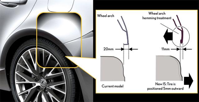 Lexus IS Wheel Arch