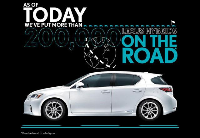 Lexus Hybrid Story Part 1