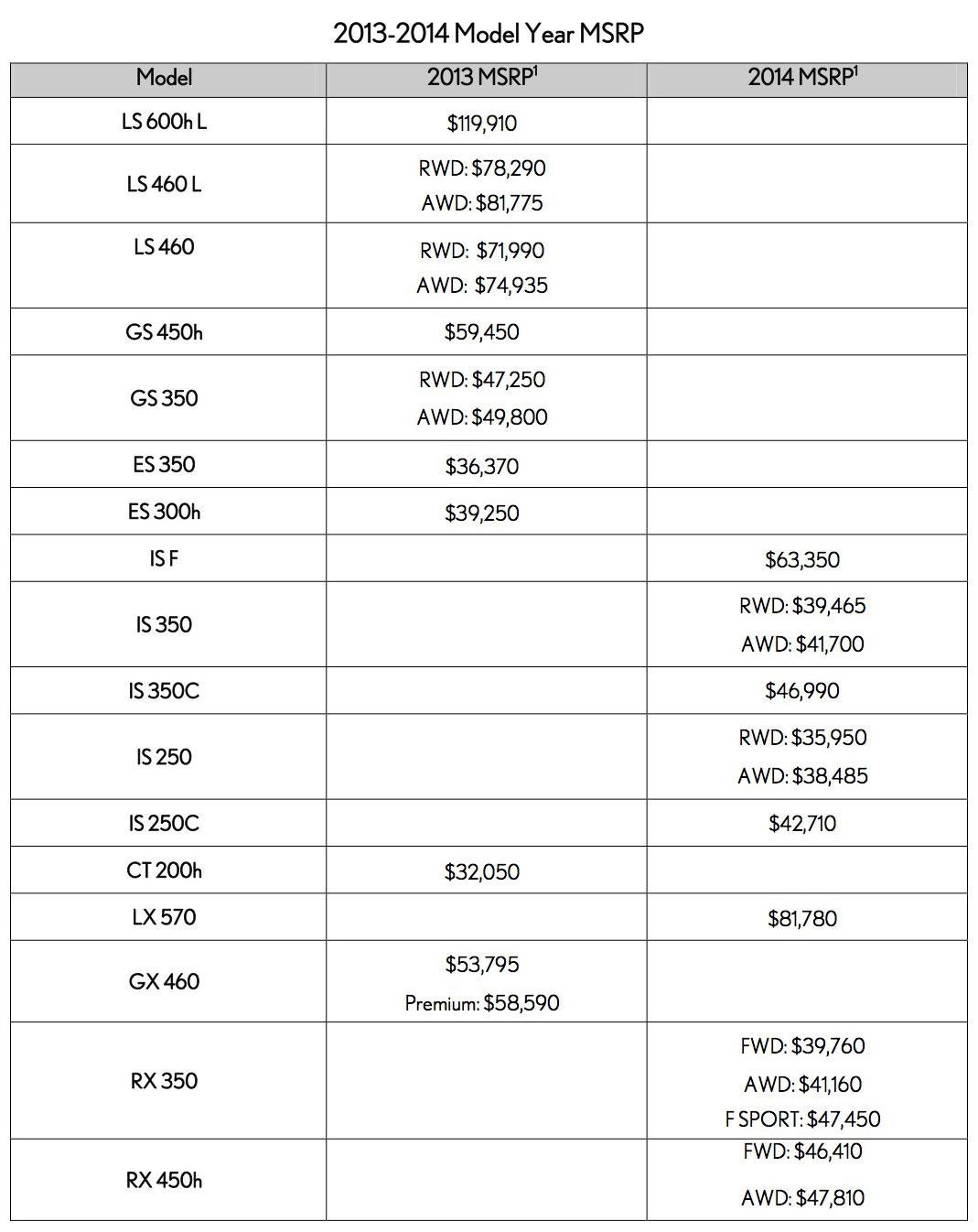 Lexus Nx Usa Pricing 2017 2018 Best Cars Reviews