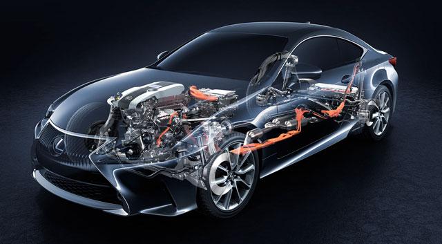 Lexus RC Technical
