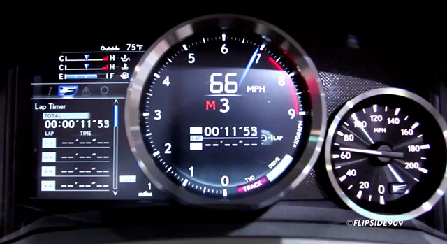 Lexus RC F Gauges