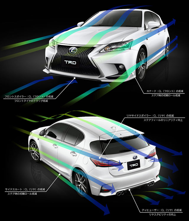 Lexus CT 200h Aero Enhancements
