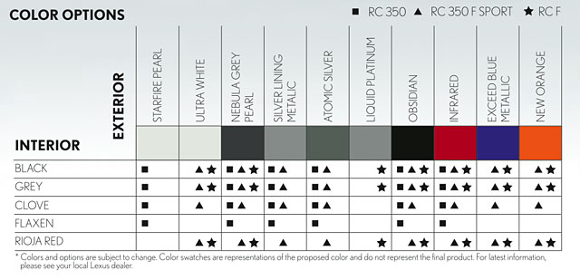 Lexus RC F Color Chart