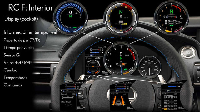 Lexus RC F Instrument Panel Modes