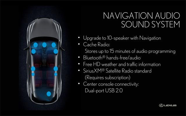 Lexus NX Navigation Audio System