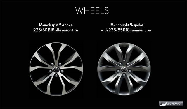 Lexus NX F SPORT Wheel Options