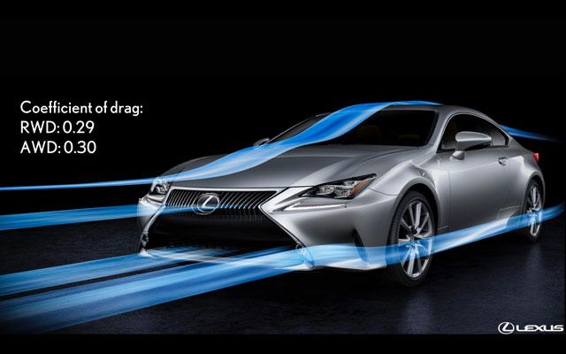 Lexus RC Aerodynamics