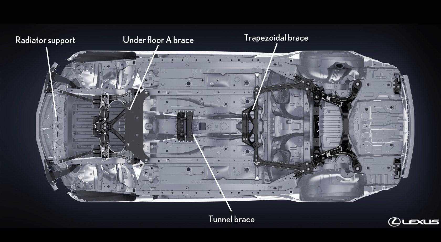 v6 engine diagram lexus rc braces  lexus rc braces