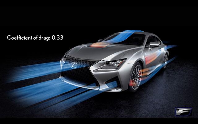 Lexus RC F Aerodynamics