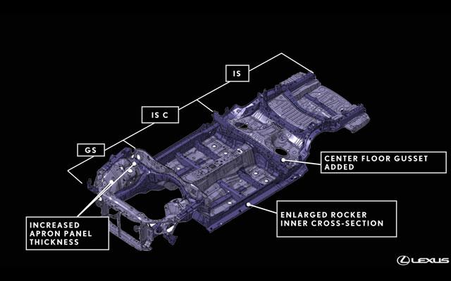 Lexus RC Platform