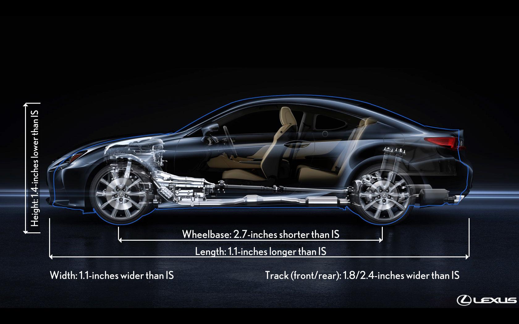 2015 Lexus RC 350 & RC 350 F SPORT Preview | Lexus Enthusiast