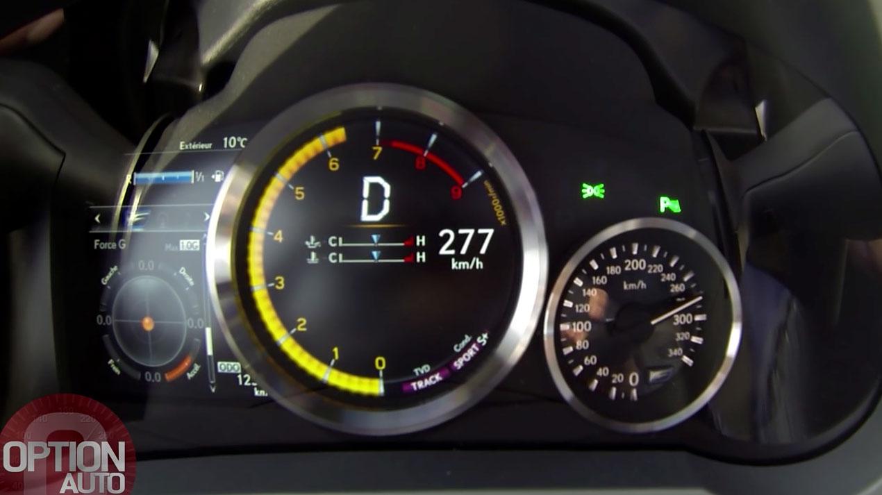 Lexus RC F Top Speed