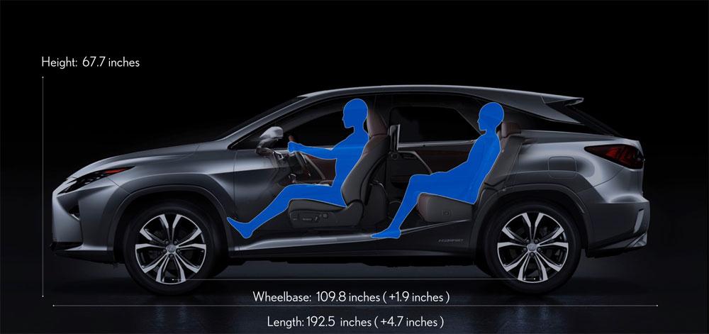 Lexus 2016 RX Dimensions