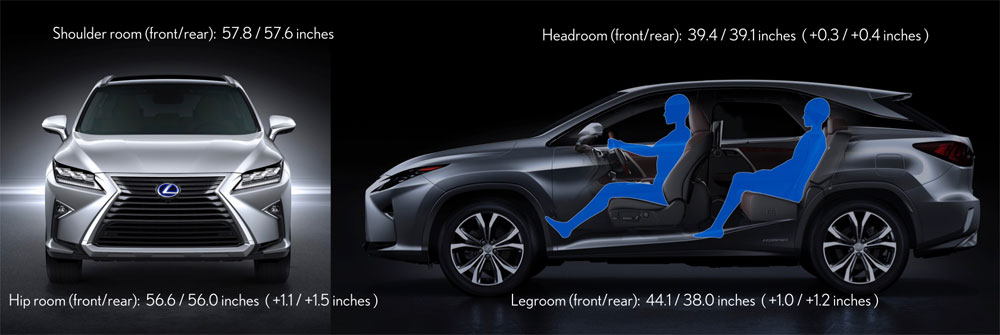 Lexus RX Interior Dimensions