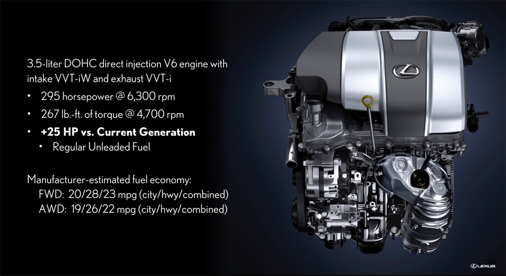 d 4s dual injection system