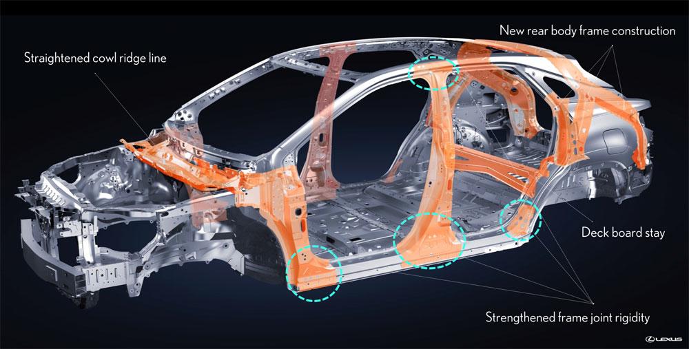 Lexus RX Frame