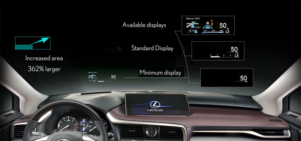 Lexus RX Heads Up Display